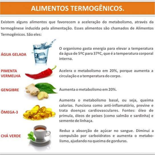 RTEmagicC_Alimentos_Termogenicos_Maia.jpg